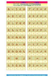 A Complete Hiragana Chart Japanese Katakana Table – Careeredge.info