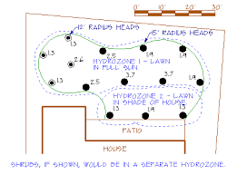 hydro zones, valve zones, & sprinkler pipe layout Basic Sprinkler Systems Diagrams the irrigation for each of these hydro zones will need to be controlled by its own valve this way the watering times can be individually adjusted for the lawn sprinkler systems diagram