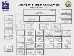 Memorial Care My Chart 40 Studious My Memorial Health Chart