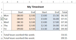 timecard hours adding up time over 24 hours