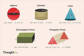 3d Figures Chart Math Formulas For Basic Shapes And 3d Figures
