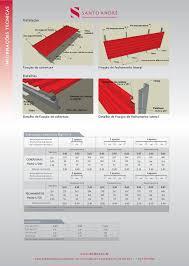 Através do grau de inclinação do telhado, é possível conhecer a área de cobertura, o comprimento do beiral e a cumeeira adequados, além de identificar qual tipo de telha é o mais indicado para a cobertura. Telha Tr25 Santo Andre Industria E Distribuidora