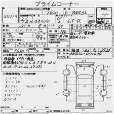 58 admirable models of 1996 ford bronco wiring diagram 1996 ford bronco wiring diagram beautiful 1996 f150 fuse box diagram under the hood 1996 wiring