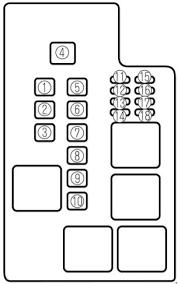 2000 mazda 626 fuse diagram change your idea wiring diagram mazda 626 1997 2002 fuse box diagram fuse diagram rh knigaproavto ru 2000 mazda protege fuse