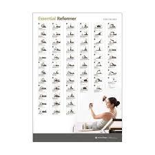 Pilates Reformer Workout Chart Wall Chart Essential Reformer