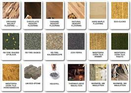 Materials. Sustainable Building ...