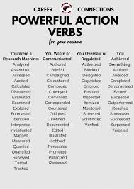 Resume Verbs Custom Resume Sample Words And Phrases Inspirational Resume Example Action