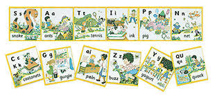 Jolly Phonics Alphabet Chart Jolly Phonics Letter Sound Wall Charts Jolly Learning