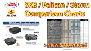 Pelican Case Size Chart Im2720 Pelican Storm Case With Foam Pelican Storm Hardigg