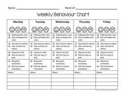 Weekly Behavior Chart Student Behavior Charts The Perfect Weekly Behavior