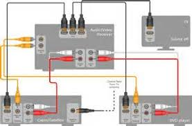 similiar home stereo system diagram keywords diagram likewise 12 volt wiring diagram caravan besides sound system