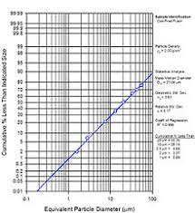 grain size chart particle size distribution wikipedia