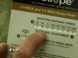 Moa Chart For Scopes Sighting In Your Rifle Scope In 4 Shots Or Less