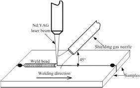 laser welding diagram wiring diagram ebook  at Coherent E150 Wiring Diagram