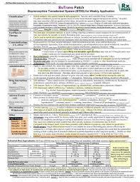 Rxfiles Drug Comparison Charts Free Download Butrans Patch Rxfiles