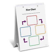Walmart Flip Chart Learning Resources Graphic Organizer Flip Chart