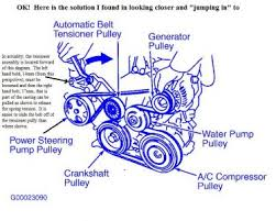 2002 camry engine diagram 2002 printable wiring diagram 2002 toyota camry serpentine belt replacement engine performance source