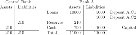 Ledger Example Simplified Bank Ledger Example Download Table