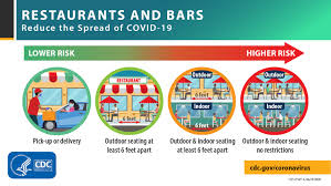 considerations for restaurants and bars