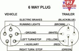 wiring diagrams for trailer plugs the wiring diagram pj trailers trailer plug wiring wiring diagram