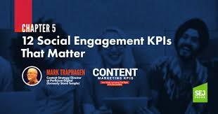 Period Impressions Size Chart 12 Social Media Engagement Kpis That Matter