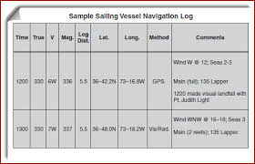 Logbook Samples How To Make Your Sailboat Log A Legal Document