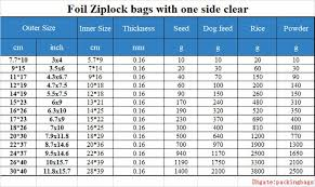 Ziploc Size Chart 2019 14 Sizes Aluminum Foil Clear Reusable Grocery Bags Zipper Plastic Retail Packaging Packing Bag Zip Lock Mylar Bag Ziplock Package Pouches From