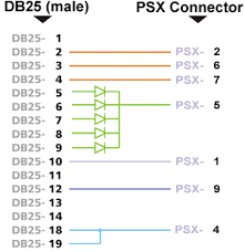 adapting a sony playstation joystick to a pc hardware secrets playstation to pc cable schematics