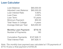 Loan Calculator College Explaining Student Loan Debt To A 17 Year Old Road2college