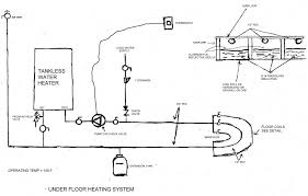 wiring diagram for y plan heating images heating systems wiring harness wiring diagram wiring
