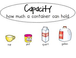 Measures Of Capacity Chart Customary Capacity Measure Lessons Tes Teach