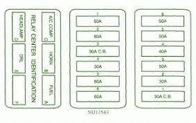 cadillac etc main engine relay fuse box diagram 300x189 1995 cadillac etc main engine relay fuse box diagram 300x189