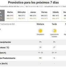 Find the local weather forecast now for over 3.5 million locations across the globe with accuweather. Pronostico Del Tiempo En Capital Y Gran Buenos Aires Como Estara El Clima Durante La Semana