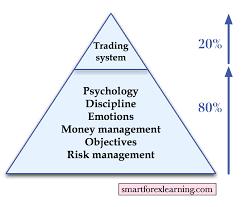 Ocbc Stock Price And Chart Tradingview