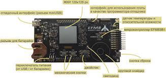Стартовые наборы efm starter kit  интерфейсы uart spi smbus i2c 12 разрядный АЦП аналоговый компаратор блок сенсорного ввода блок вычисления контрольной суммы Состав платы