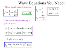 equations for light waves jennarocca