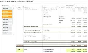Cash Flow Statement Template Uk Template Indirect Cash Flow Statement Template Excel Fresh Method