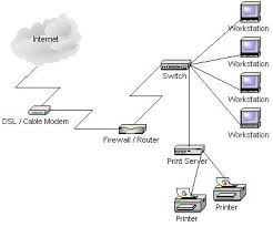 west it solutions what is small business networking all about