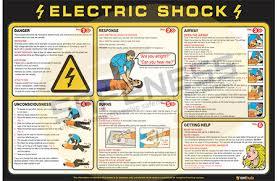 Electric Shock Treatment Chart In Hindi Pdf 35 Organized Shock Treatment Chart In Hindi