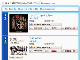 Girls Generations The Best Re Appears On Oricon Daily
