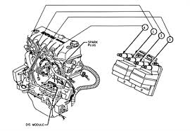 solved i need to see diagram for spark plug wires on a fixya i need to see diagram for spark plug wires on a tecnovative 107 gif