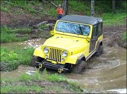 jeep wiring diagrams jeep cj 7 wiring diagram wire map the following wiring diagram files were used extensively in project cj 7 click to zoom in or use the links below to a printable word document or a