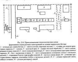 Курсовой проект одноэтажное промышленное здания Курсовые и дипломные проекты промышленные здания