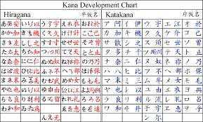Japanese Hiragana Katakana Kanji Chart Www