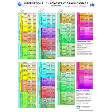 International Chronostratigraphic Chart 2018 International Chronostratigraphic Chart With Notations