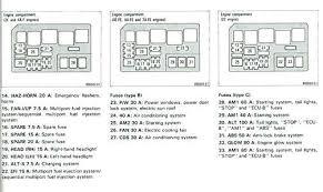sienna fuse diagram sienna ac wiring diagram electrical alarm sienna fuse diagram sienna ac wiring diagram electrical alarm corolla fuse box residential symbols o solved how remove 2000 toyota sienna wiring diagram