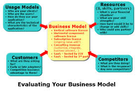 Software Licensing Model Developing Your Software Services Strategy And Business Model