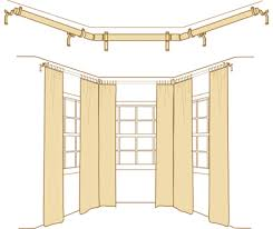 bay window curtain rod. Wall Mount Open/Close Drapery With Suggested Hardware Bay Window Curtain Rod I