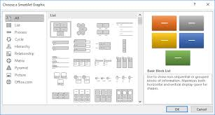 Microsoft Office Org Chart Tool Convert Bulleted Text To Smartart In Powerpoint 2016