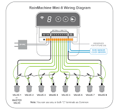 file rainmachine mini 8 wiring diagram png rainmachine wiki page mazda 3 wiper motor location at 08 Mazda 3 Rain Sensor Wiring Diagram